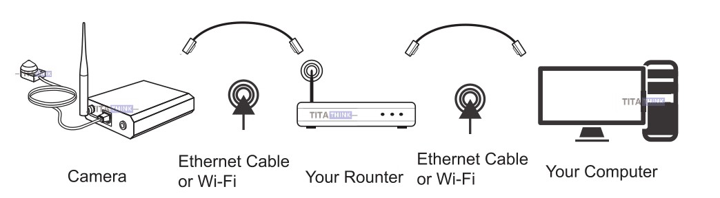 how to find wifi password you re connected to