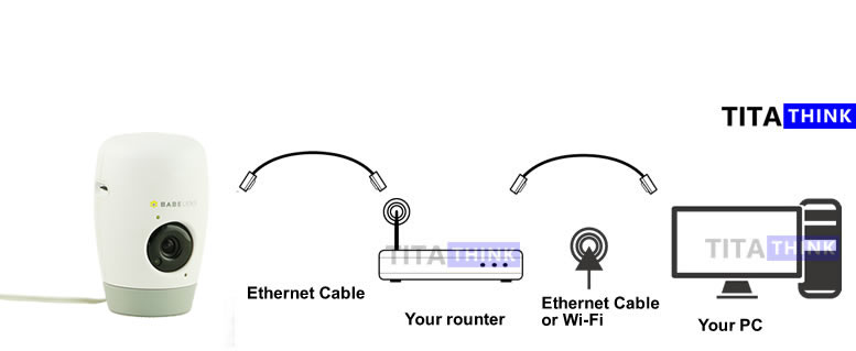 how to set wifi network