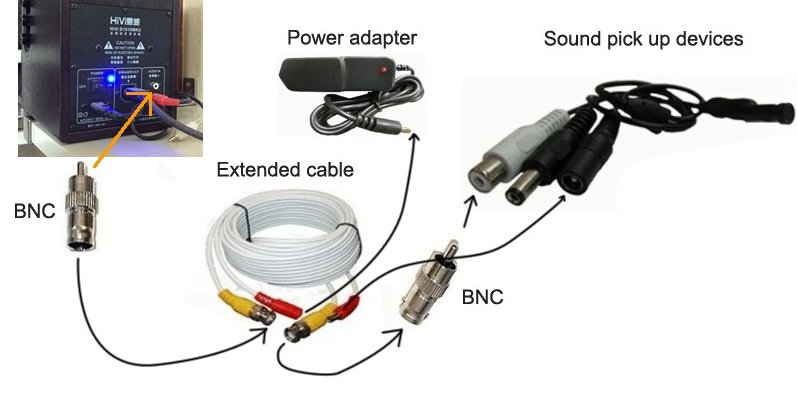 sound-pick-up-devices-connection-1.jpg