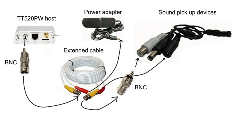sound-pick-up-devices-connection.jpg