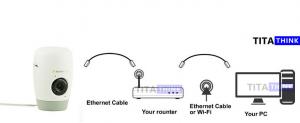 Titathink-Babelens-WiFi8